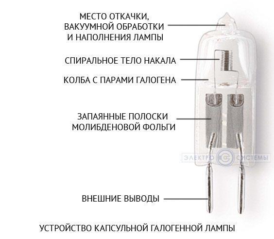 устройство капсульной галогенной лампы