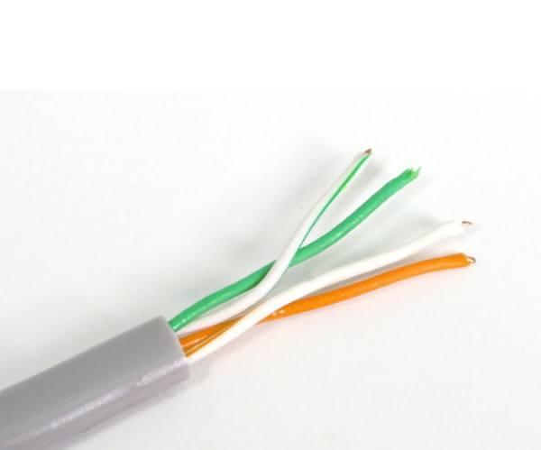 кабель КВП