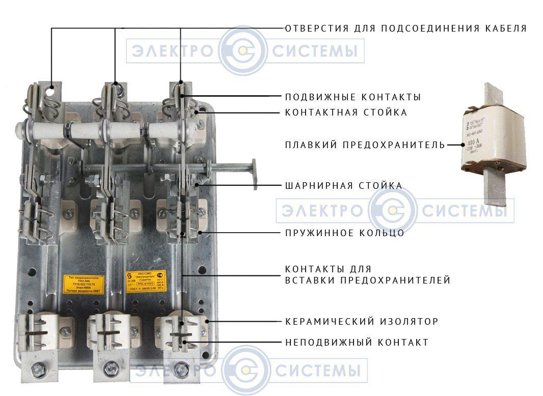 устройство рубильника с рукояткой